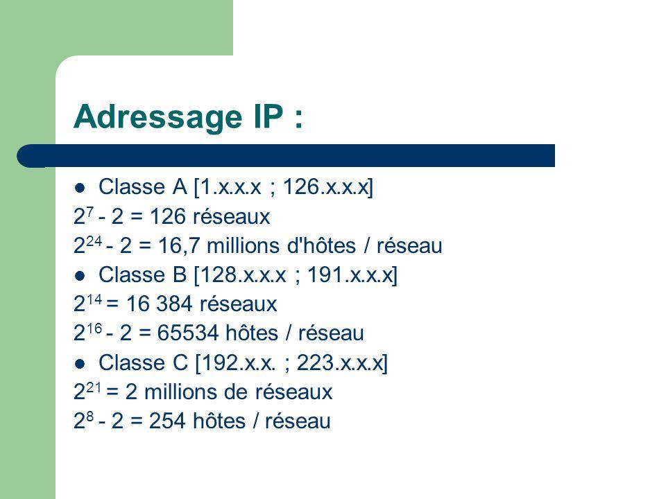 Adressage IP : Classe A [1.x.x.x ; 126.x.x.x] 27 - 2 = 126 réseaux